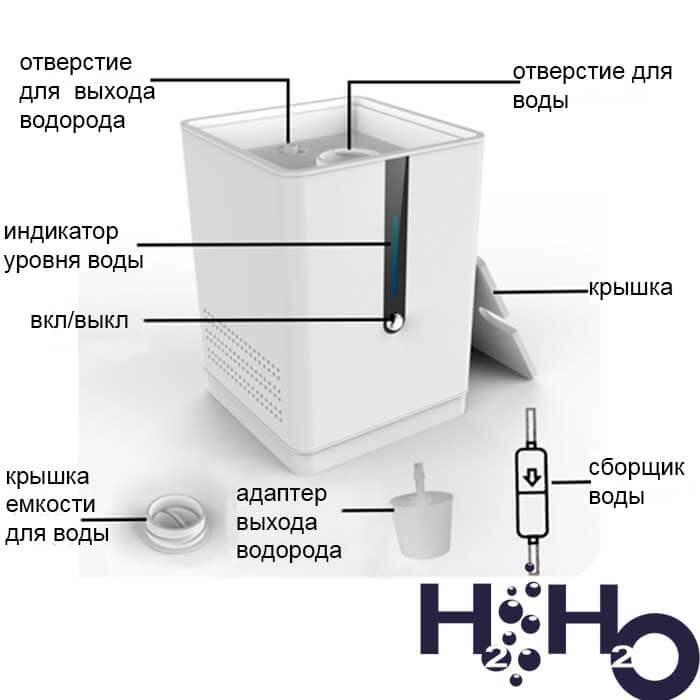 Генератор водорода и кислорода HIBON H2 mini (дыхательный)